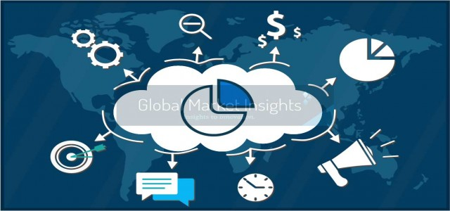 Trends of Multienterprise Supply Chain Business Networks Market Reviewed for 2020 with Industry Outlook to 2026